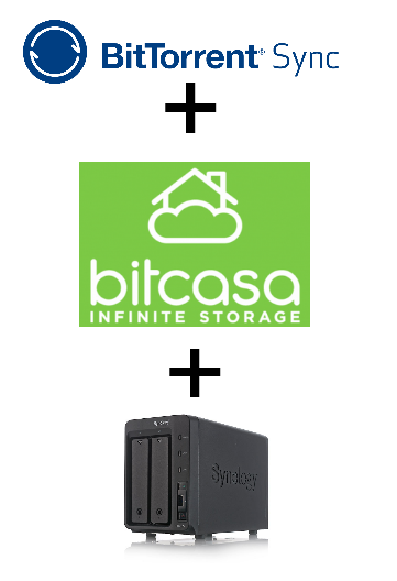 Bitcasa + BitTorrent Sync + NAS can play well together