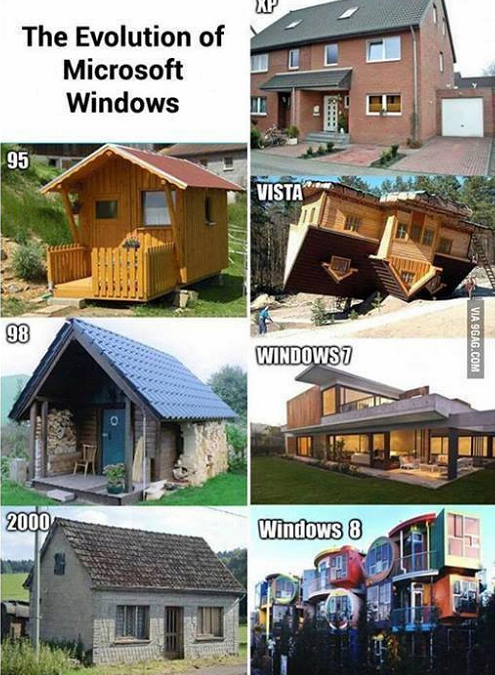 Funny: The evolution of Microsoft Windows