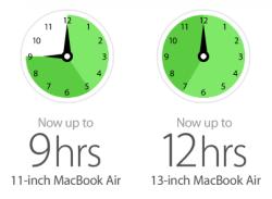 MacBookAirNew